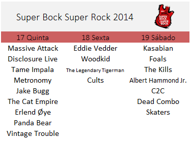 Cartaz SuperBockSuperRock 2014