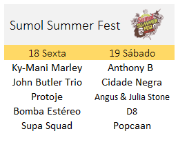Cartaz Sumol Summer Fest 2014